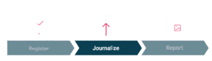 Digital Quality Assurance in three steps and next it's journalization